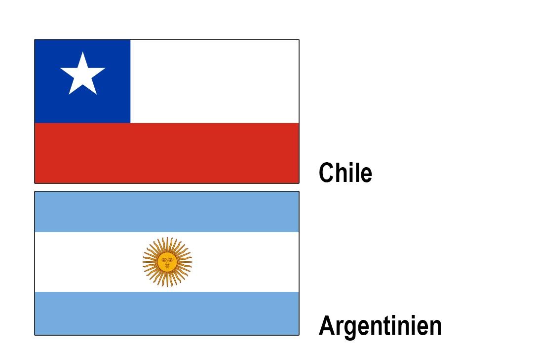 argentinchile
